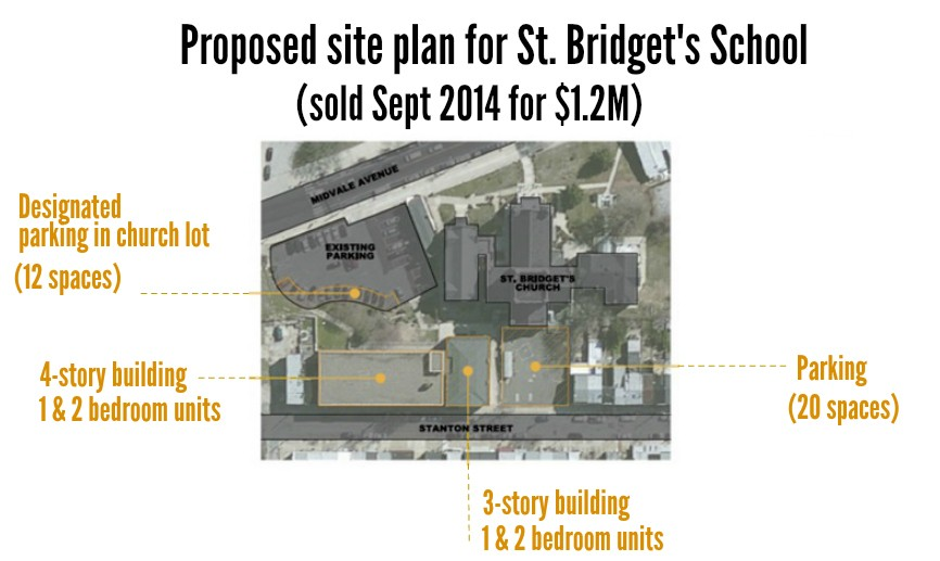 11-4 St Bridgets proposed plan