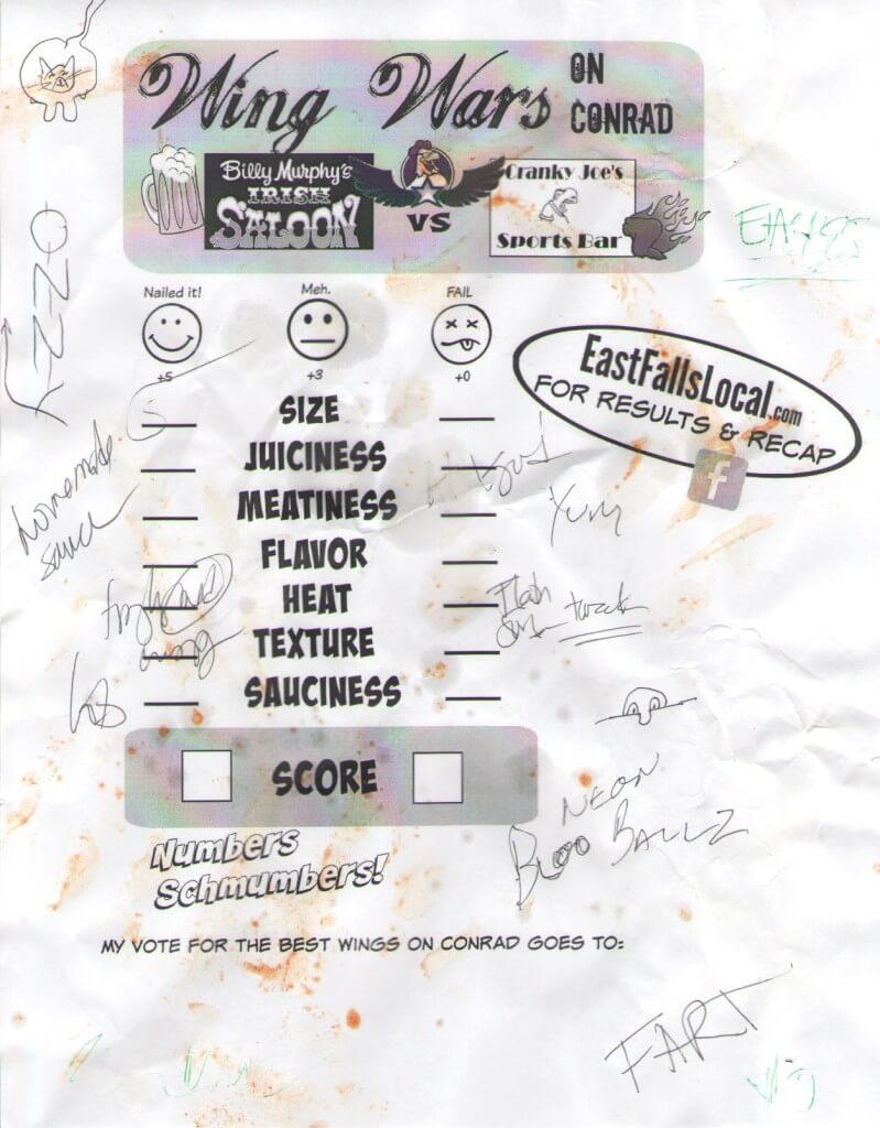 Wing Wars Scorecard After