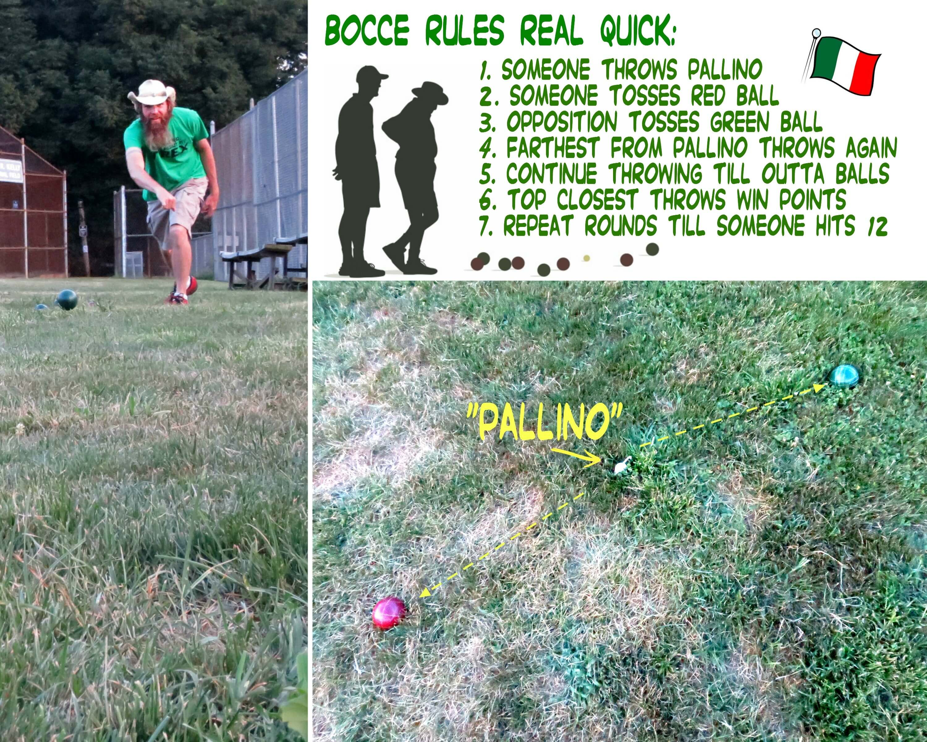 Eastfallslocal bocce rules collage text